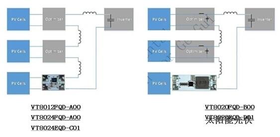 光伏发电智能表接线图