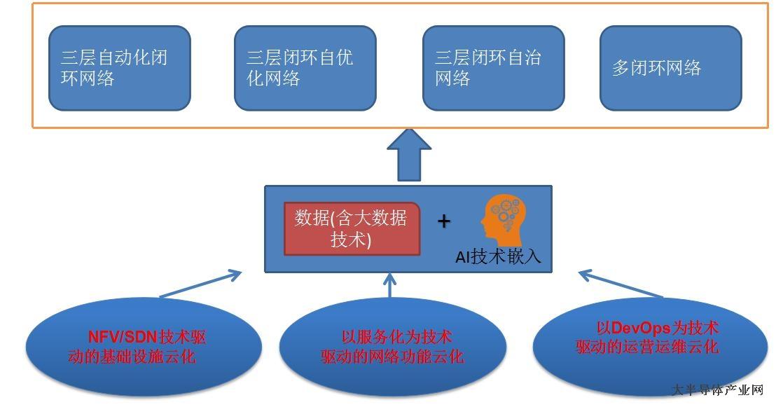 http://www.reviewcode.cn/youxikaifa/45065.html